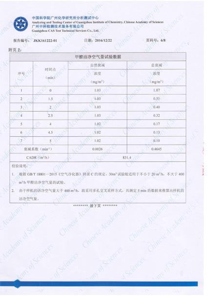 dy880颗粒物甲醛广州中科院凯发k8com报告_7.jpg
