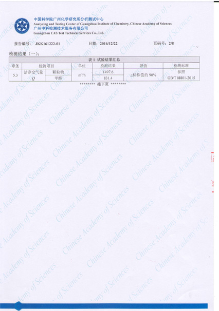 dy880颗粒物甲醛广州中科院凯发k8com报告_3.jpg