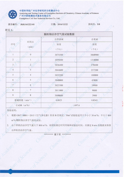 dy880颗粒物甲醛广州中科院凯发k8com报告_6.jpg