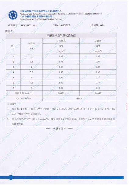 dy880颗粒物甲醛广州中科院检测报告_7.jpg