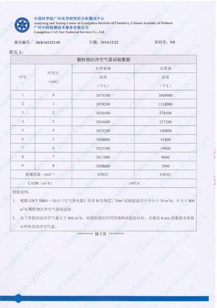dy880颗粒物甲醛广州中科院检测报告_6.jpg